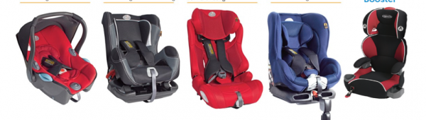 DTI-BPS includes Child Restraint System in the list of products for mandatory certification